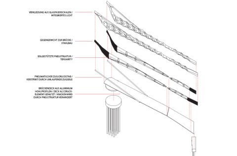 Structural system explained in axonometric view: <br> - light weight aluminum de