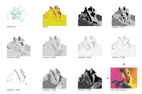 Eco Diagrams analyse site conditions and feed data into parametric model
