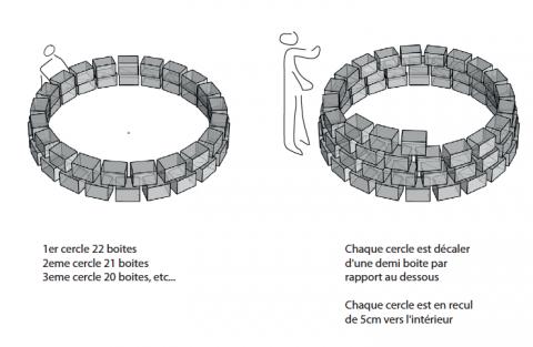 Tour de Babel - constuction step 2