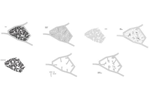Generative Diagrams of the model city - sustainability criteria shape the layout